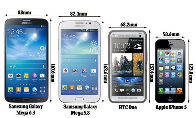 Samsung Luncurkan Mega Phone Lebar Layar 6 3 Inchi