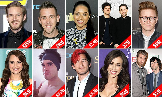 The World`s Highest Earning YouTube Stars Who Make Up to $15m a Year
