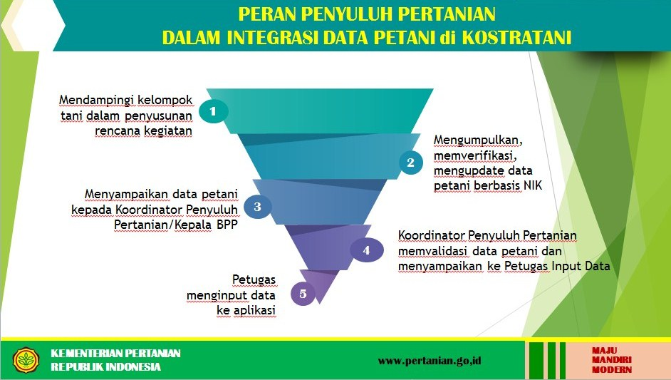 Verified Farmer Data is the Reference of Indonesian Anti-graft Commission