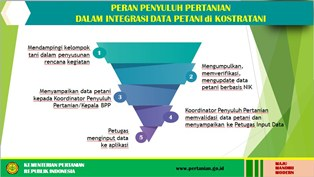 Verified Farmer Data is the Reference of Indonesian Anti-graft Commission?