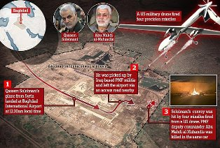 Pentagon Drone Launched Four Rockets at Car Carrying Iranian General Qassem Soleimani?