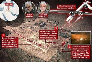 Jenderal Quds Tewas Ditembak 4 Rudal dari Drone Pentagon AS