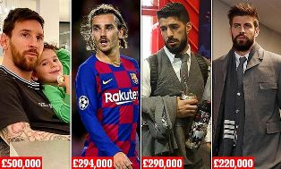 Barcelona`s Quarantined Superstars Refuse to Take a 70 per cent Wage Cut