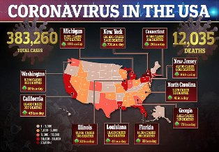 Sehari 1.200 Tewas di AS akibat Corona, 380 Ribu Positif Covid-19 di Amerika